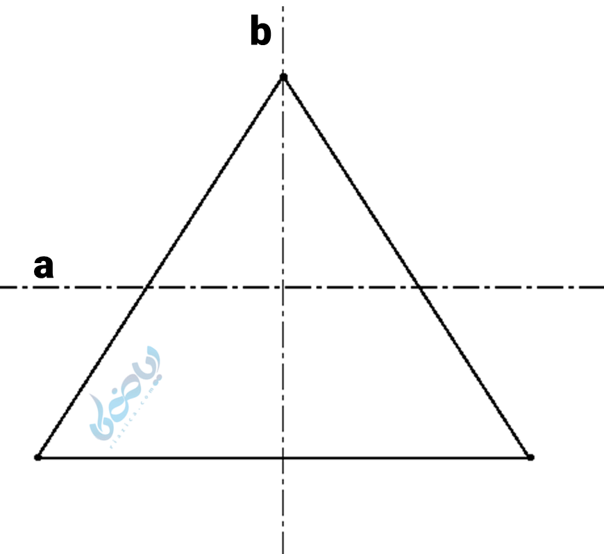 روش تشخیص خط تقارن