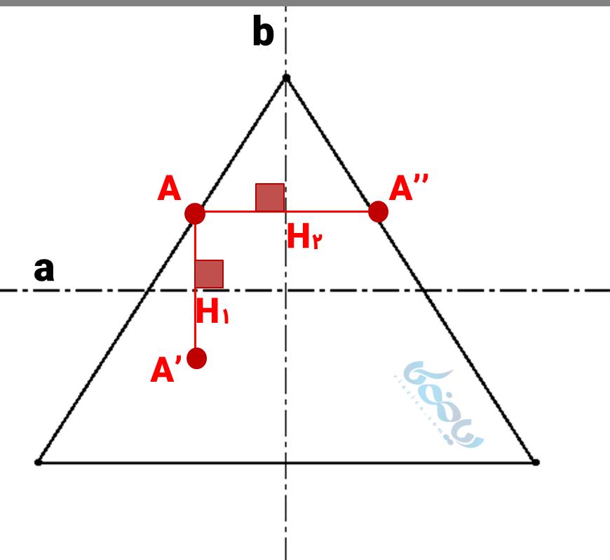 مثال خط تقارن ریاضی هشتم