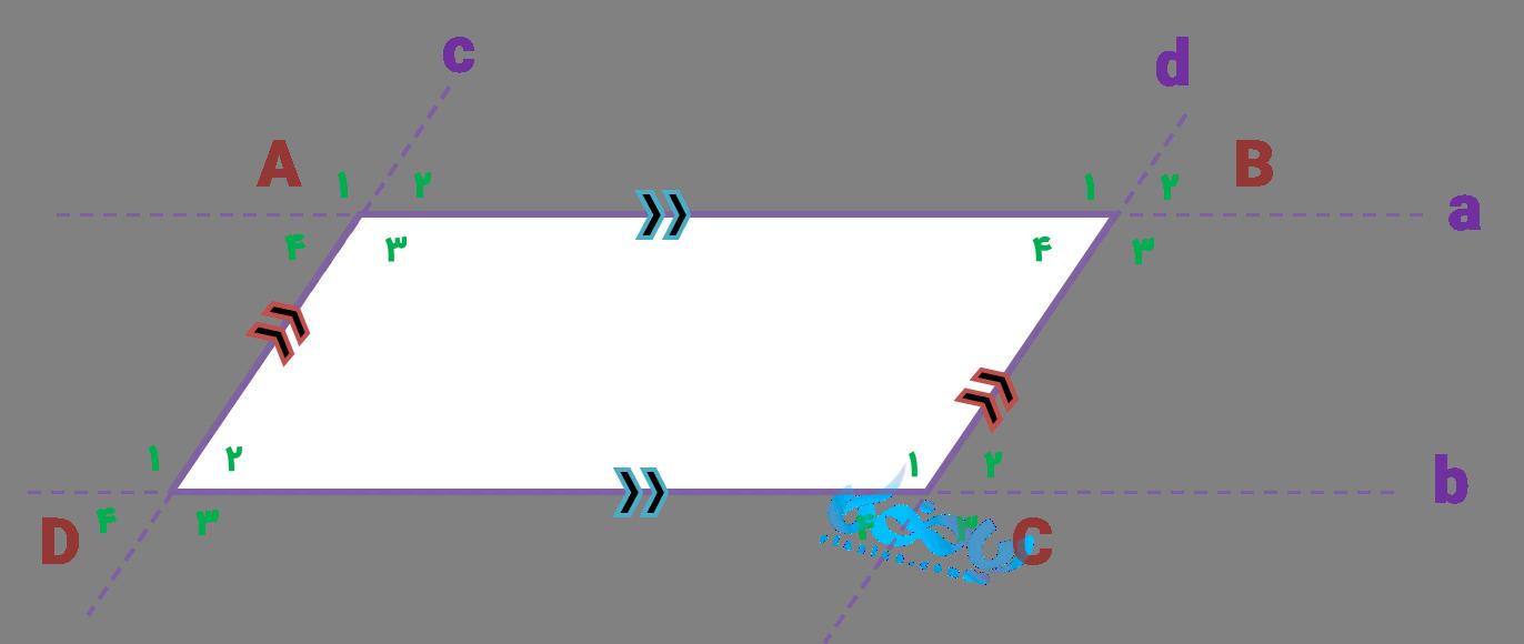ویژگیهای متوازیالاضلاع به کمک خطوط موازی و مورب
