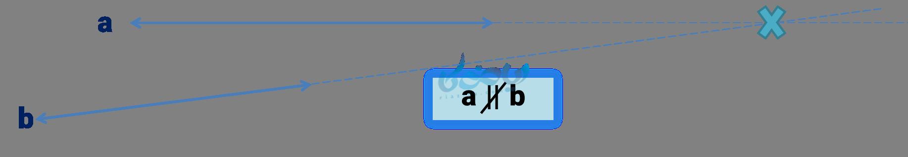 تعریف دو خط متقاطع