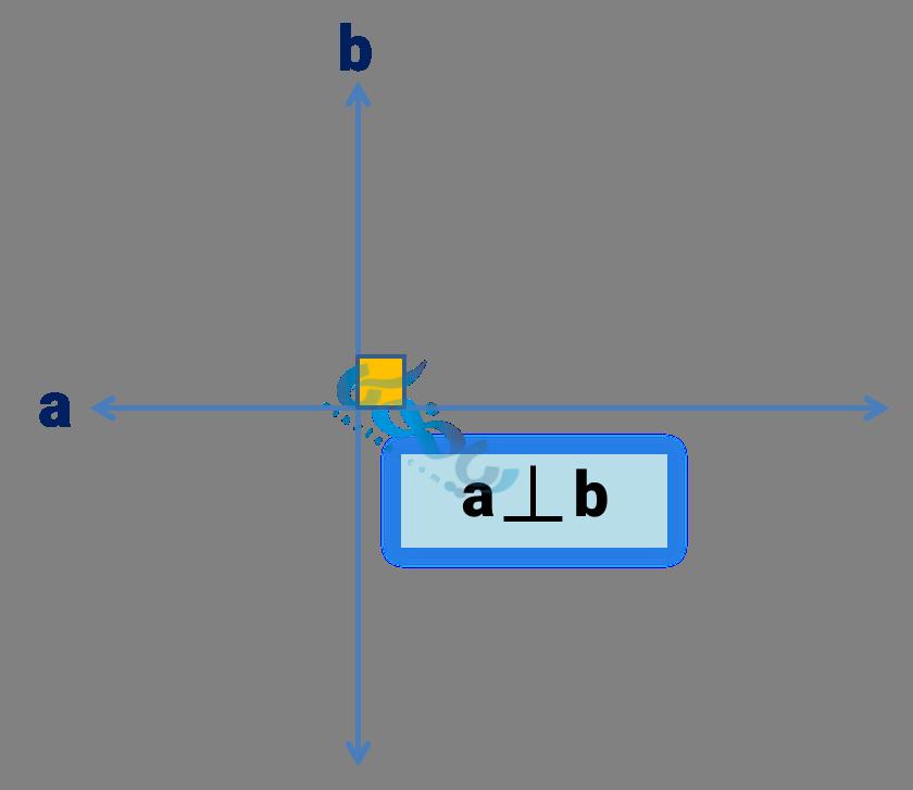 تعریف دو خط عمود بر هم