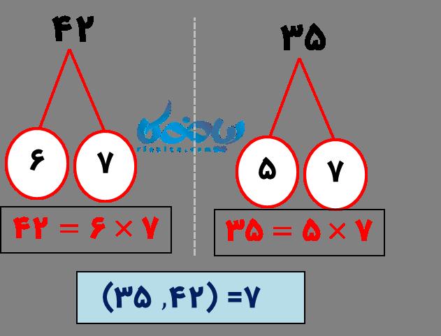 مثال فاکتورگیری ریاضی هشتم