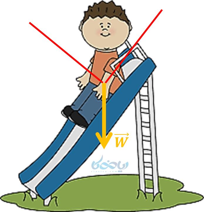 مثال تجزیه وزن کودک روی سرسره