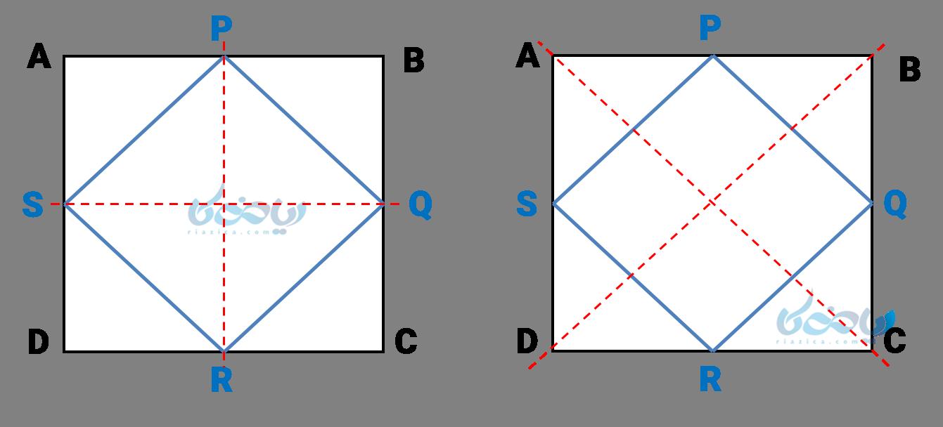 محورهای تقارن مربع