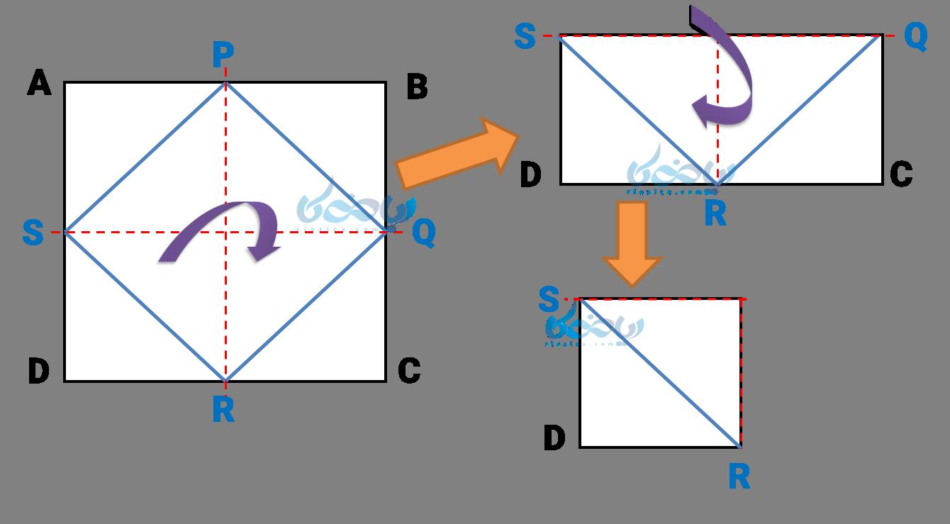 استفاده از خط تقارن برای تشخیص چهار ضلعی