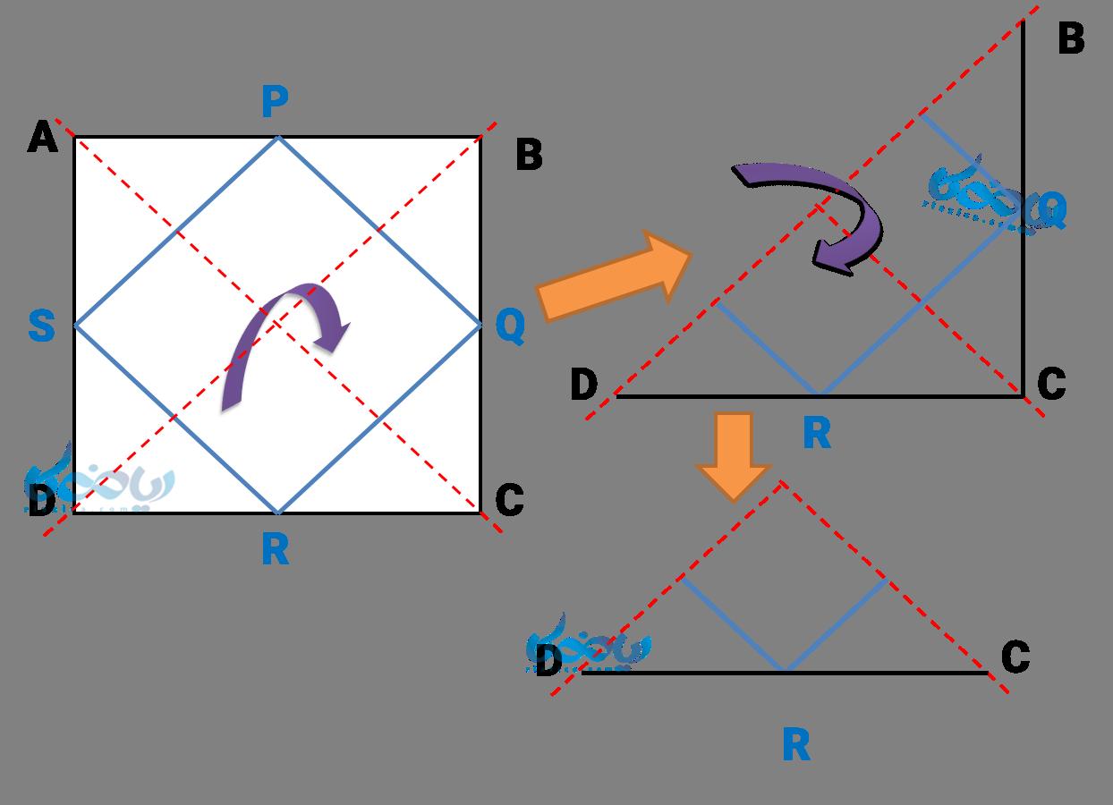 تشخیص نوع چهارضلعی