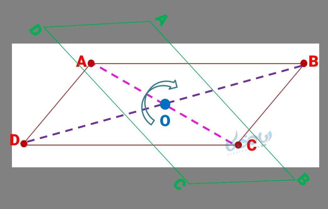 استفاده از مرکز تقارن برای اثبات ویژگی متوازی الاضلاع