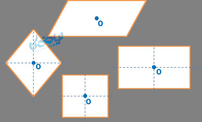 خط تقارن در چهارضلعی ها