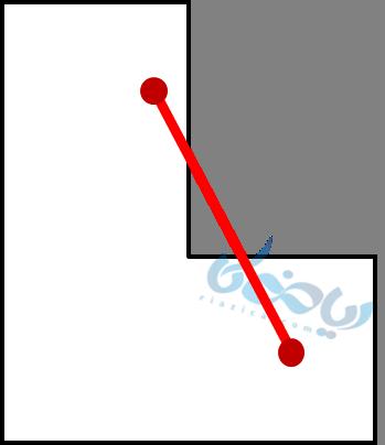 مثال تشخیص چندضلعی محدب و مقعر