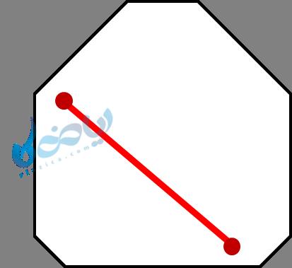 حل مثال تشخیص چندضلعی محدب و مقعر