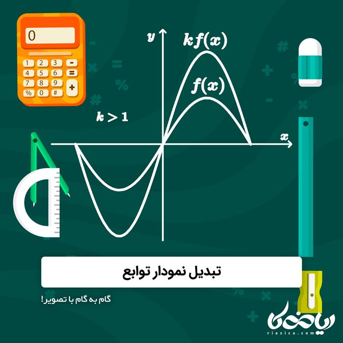 تبدیل نمودار توابع 📉📈 - گام به گام با تصویر!