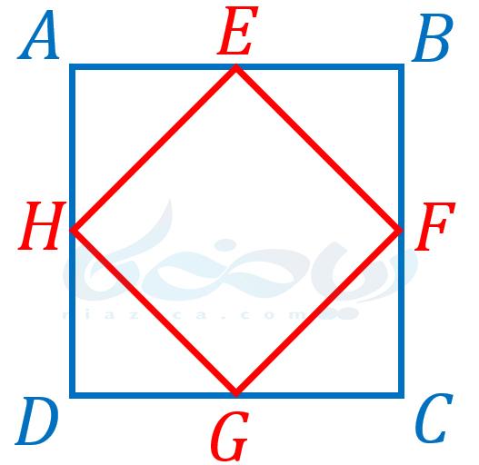 راهبرد رسم شکل- راهبردهای حل مسئله ریاضی هفتم