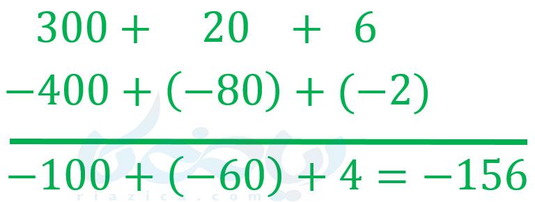 جمع و تفریق اعداد سه رقمی