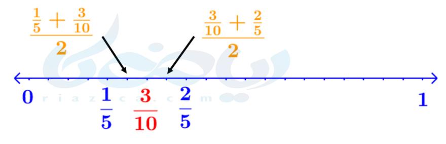 پیدا کردم کسر بین دو کسر- اعداد گویا ریاضی نهم
