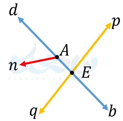 مثال از نام گذاری خط و نقطه