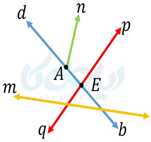 روابط بین پاره خط ها ریاضی هفتم