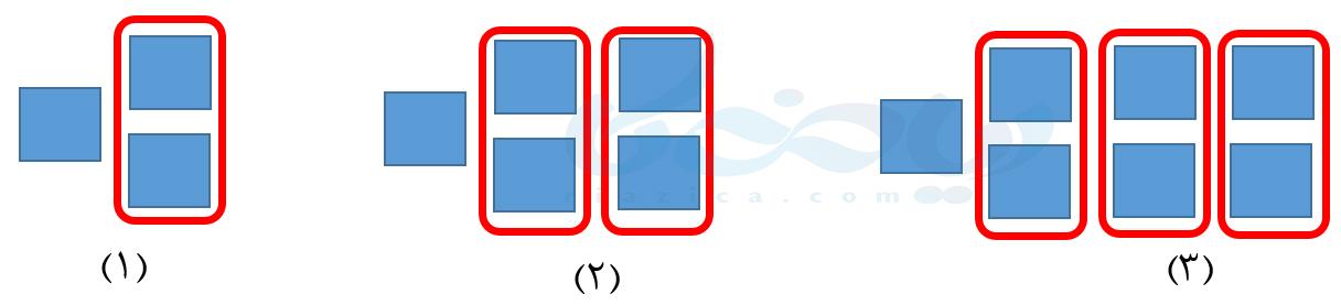 پیدا کردن الگوی مربعها