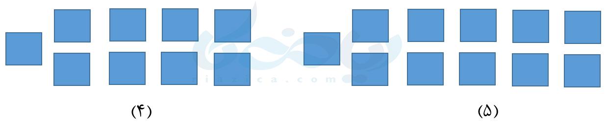 الگوهای عددی ریاضی هفتم - شکل چهارم و پنجم