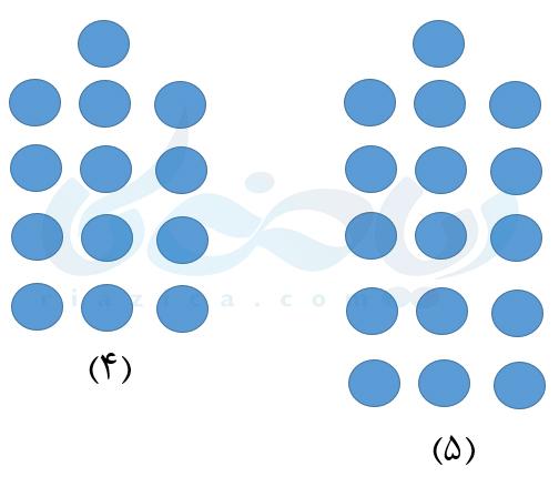 شکل چهارم و پنجم