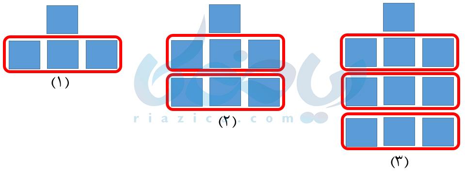 دسته بندی مربع ها
