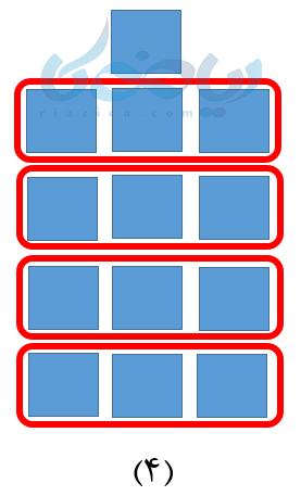 شکل چهارم الگوی عددی