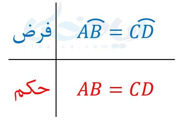 فرض و حکم مسئله- حل مسئله در هندسه نهم