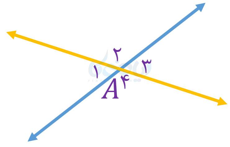 برابری زوایای متقابل به رأس- روابط بین زاویه ها ریاضی هفتم
