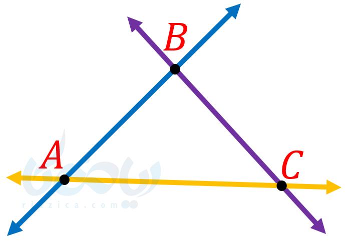 نامساوی مثلثی