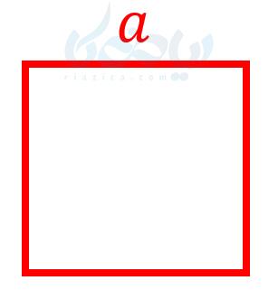 مقدار عددی یک عبارت جبری هفتم - محیط مربع