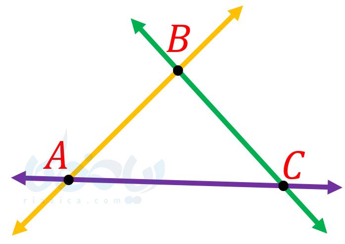مثال از نامساوی مثلثی