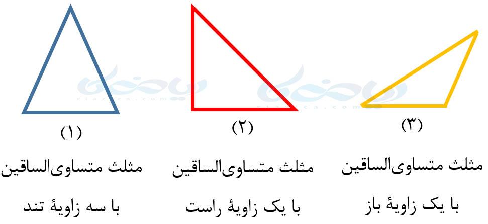 دسته بندی مثلثهای متساویالساقین