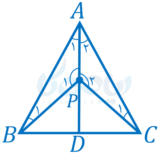 مسئله در مورد نیمساز زاویۀ رأس مثلث متساوی الساقین در حل مسئله در هندسه نهم