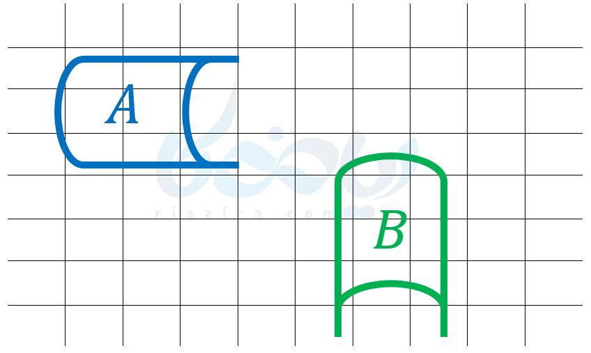 انطباق شکل با استفاده از انتقال- تبدیلات هندسی ریاضی هفتم