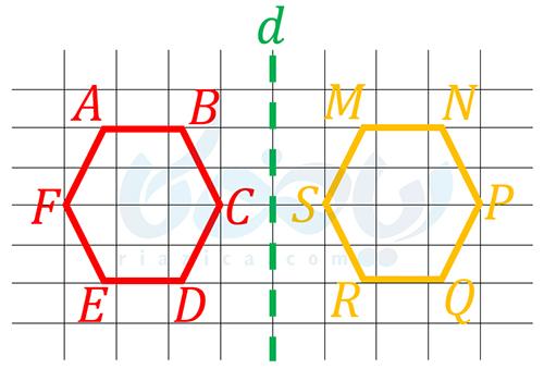 انطباق دو ششضلعی- شکل های هم نهشت ریاضی هفتم