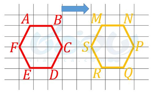 انطباق دو ششضلعی با استفاده از انتقال