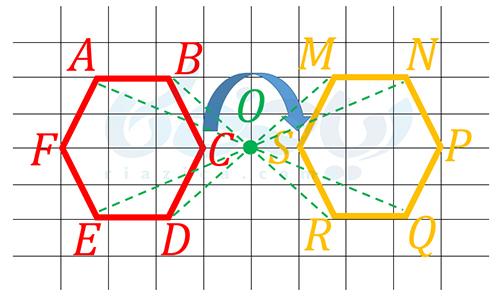 انطباق دو ششضلعی با اشتفاده از دوران