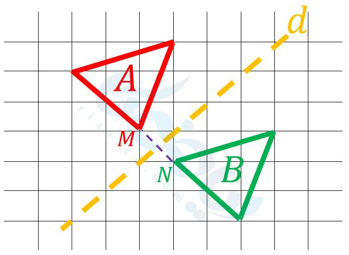 حل مثال از تقارن