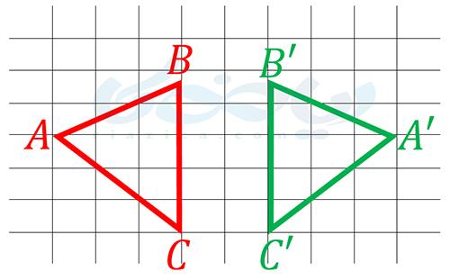اجزای متناظز- شکل های هم نهشت ریاضی هفتم