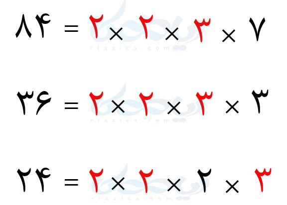 نوشتن اعداد به صورت حاصل ضرب عوامل اول