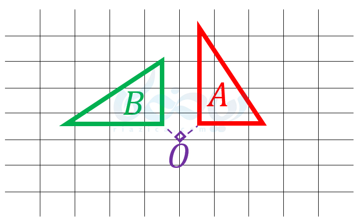 دوران- تبدیلات هندسی ریاضی هفتم