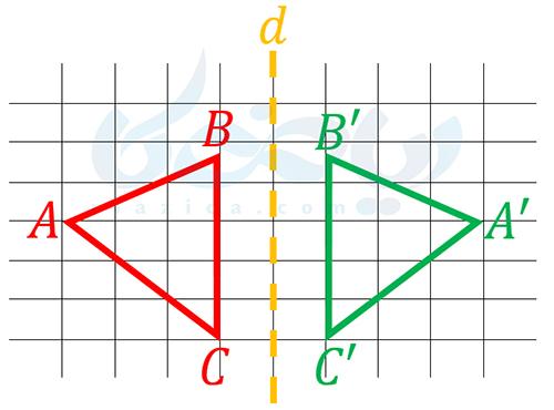 انطباق دو مثلث- شکل های هم نهشت ریاضی هفتم