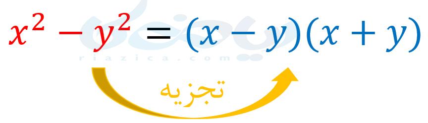 اتحاد مزدوج- تجزیه ریاضی نهم