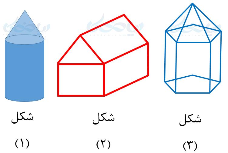 حجم های هندسی ترکیبی- حجم های هندسی ریاضی هفتم