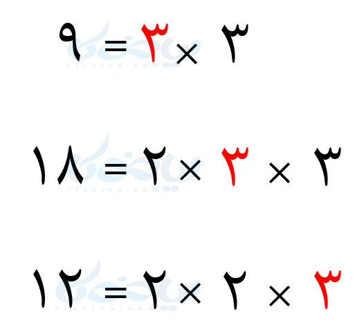 کوچکترین مضرب مشترک ریاضی هفتم