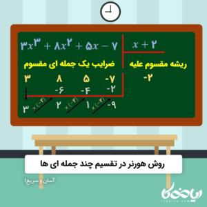 روش هورنر در تقسیم چند جمله ای ها ➗🔥 - آسان و سریع!