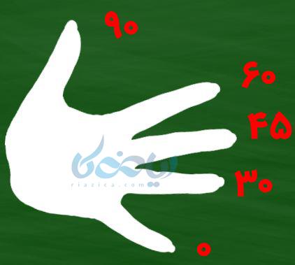 سپس روی انگشتانتان به ترتیبی که در شکل میبینید، درجات را درنظربگیرید برای محاسبه نسبت های مثلثاتی با دست.