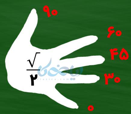 حال روی کف دستتان \(\Large \frac{\sqrt {} }{2} \)را بنویسید برای محاسبه نسبت های مثلثاتی با دست.