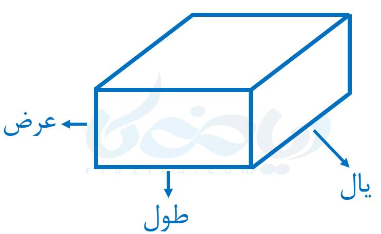 مکعب مستطیل به عنوان یک منشور- محاسبه حجم های منشوری هفتم