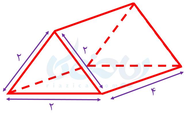 مساحت جانبی یک منشور- مساحت جانبی و کل ریاضی هفتم