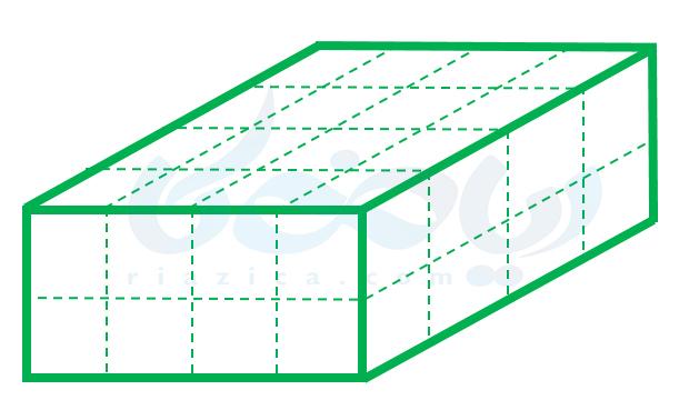 تقسیم مکعب مستطیل به مکعبهای واحد